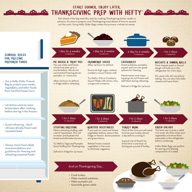 Hefty Thanksgiving Tips-nocwm